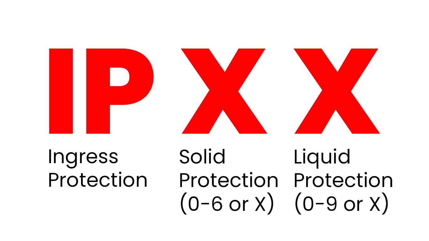 IP Designation Explainer